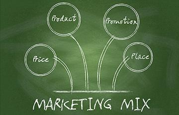 Маркетинг-микс (4р) в экспорте